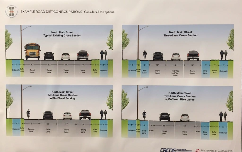 Examples of road diet configuration on display at CRCOG information session. Photo credit: Ronni Newton